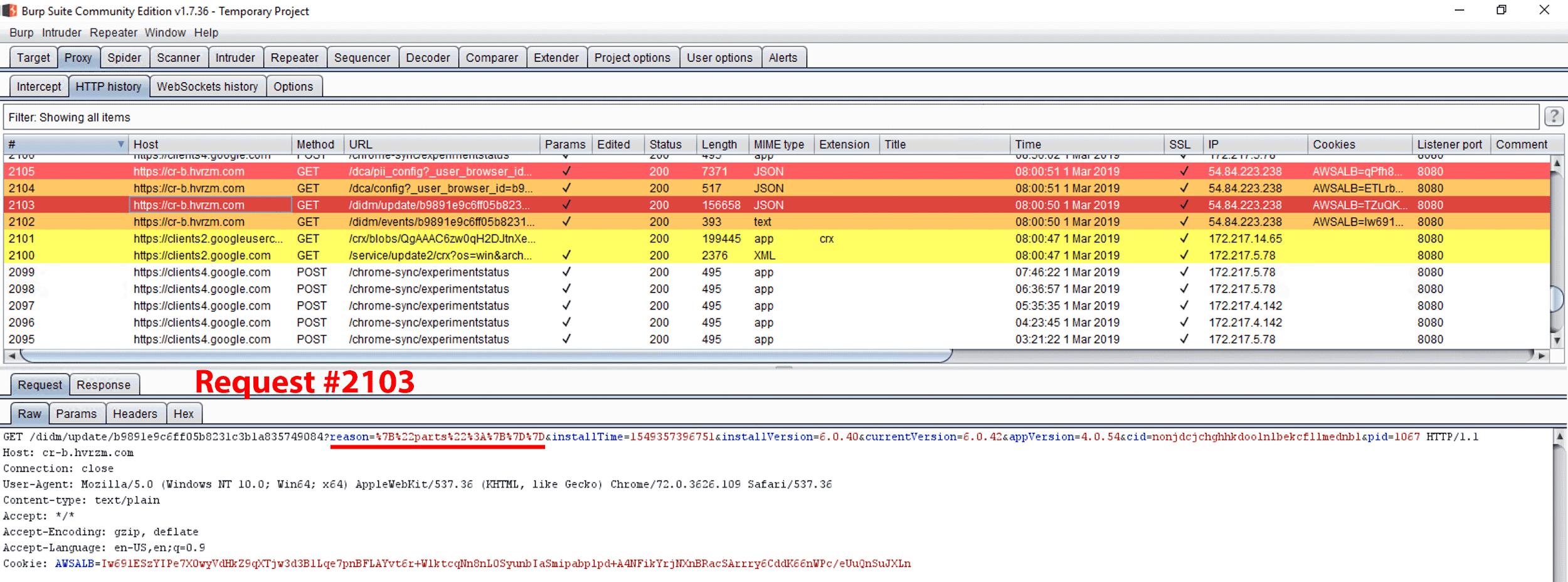 DataSpii - A global catastrophic data leak via browser